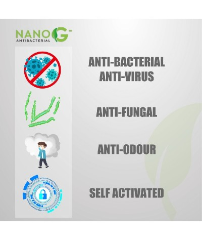NanoG Antibacterial™ Virusgard Resonance Copper Ionic Disinfection Spray (Kills 99.99% bacteria, germs)